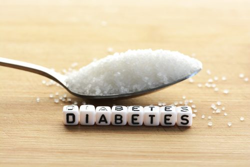 14 de novembro – Dia Mundial do Diabetes